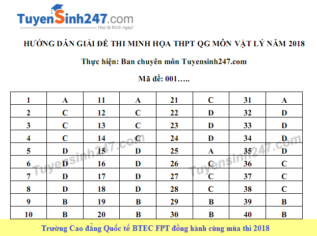 Huong dan giai De thi minh hoa mon Ly THPT Quoc gia 2018