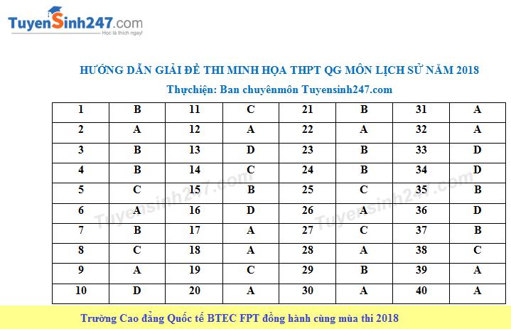 Huong dan giai de thi minh hoa mon Su THPT Quoc gia nam 2018