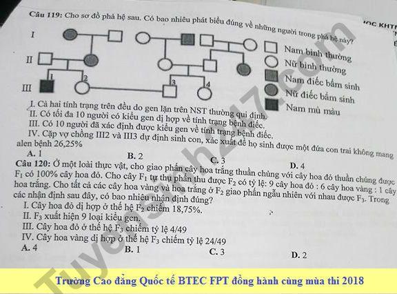 De thi thu THPT Quoc gia mon Sinh 2018 Chuyen KHTN lan 2