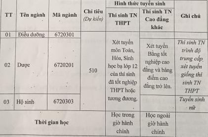 Thong bao tuyen sinh cua truong Cao dang Y Te Tra Vinh 2018