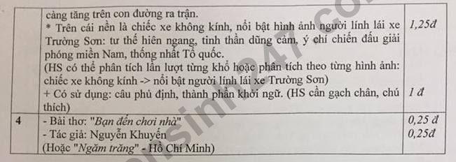 De thi thu vao lop 10 mon Van nam 2018 - THCS Thinh Quang
