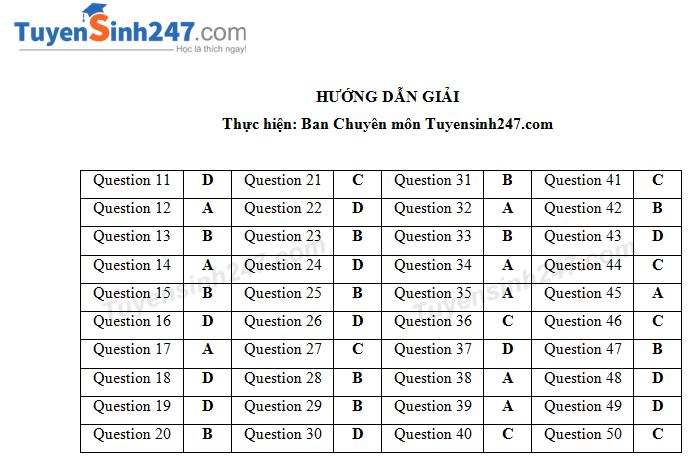 Dap an de thi tuyen sinh vao lop 10 mon Anh tinh Bac Ninh 2018