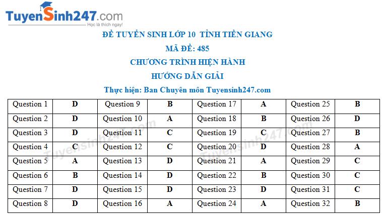 Dap an de thi tuyen sinh vao lop 10 mon Anh tinh Tien Giang nam 2018