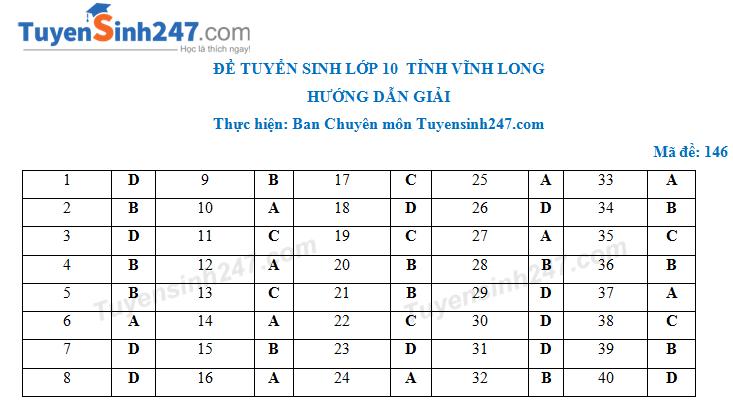Dap an de thi vao lop 10 mon Anh tinh Vinh Long 2018