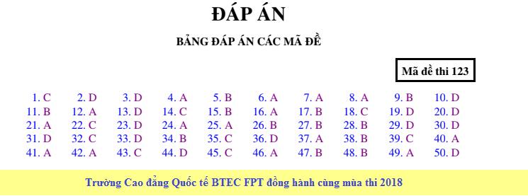 De thi THPT QG mon Toan nam 2018 - Dai hoc Hong Duc Thanh Hoa