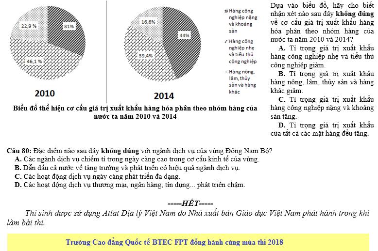 De thi thu THPT QG mon Dia nam 2018 - So GD&DT Kien Giang