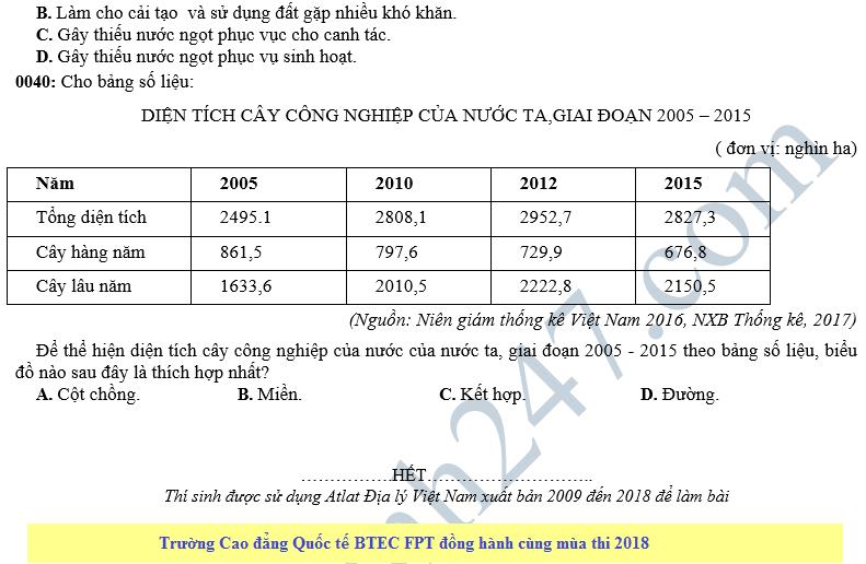 De thi thu THPT QG mon Dia lan 2 nam 2018 - THPT Nguyen Canh Chan