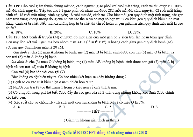 De thi thu THPT QG mon Sinh lan 3 - THPT Trieu Son 1 nam 2018