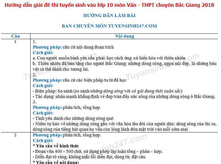 Dap an de thi tuyen sinh vao lop 10 mon Van - THPT chuyen Bac Giang 2018