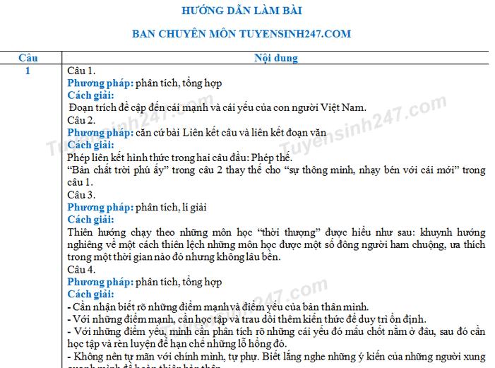 Dap an de thi vao lop 10 mon van tinh Bac Kan 2018