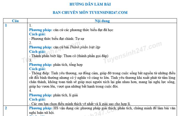 Dap an de thi tuyen sinh vao lop 10 mon Van - THPT chuyen Hung Vuong Gia Lai 2018