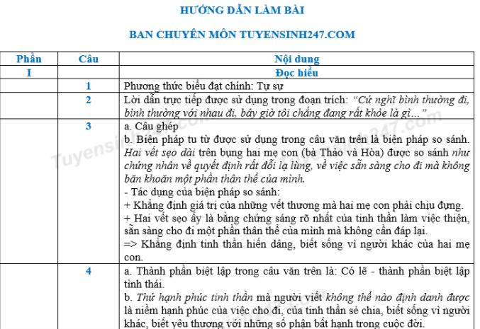 Dap an de thi tuyen sinh vao lop 10 mon Van - So GD Dong Nai 2018