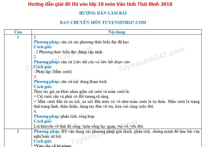 Dap an de thi vao lop 10 mon Van tinh Thai Binh 2018