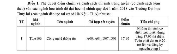 Truong Dai hoc Thuy Loi thong bao diem chuan nam 2018