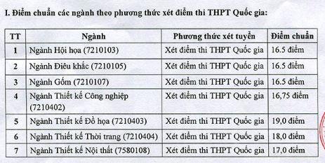 Truong Dai hoc My thuat cong nghiep cong bo diem chuan nam 2018