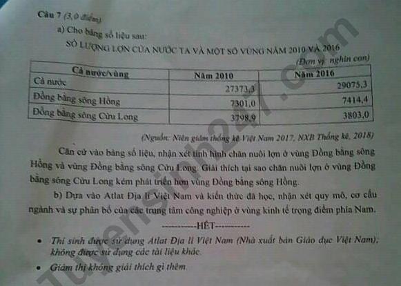 De thi chon hoc sinh gioi Quoc gia THPT mon Dia 2019