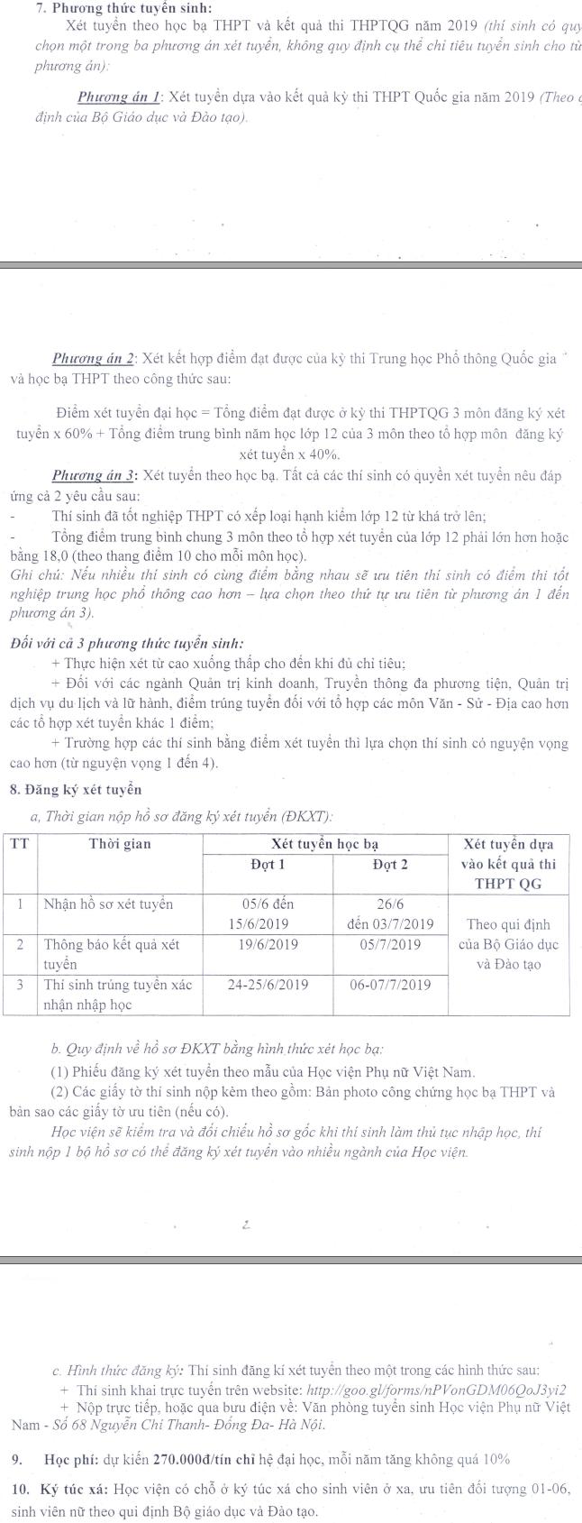 Phuong an tuyen sinh Hoc vien Phu nu nam 2019