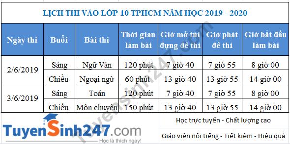 Lich thi vao lop 10 TPHCM nam 2019