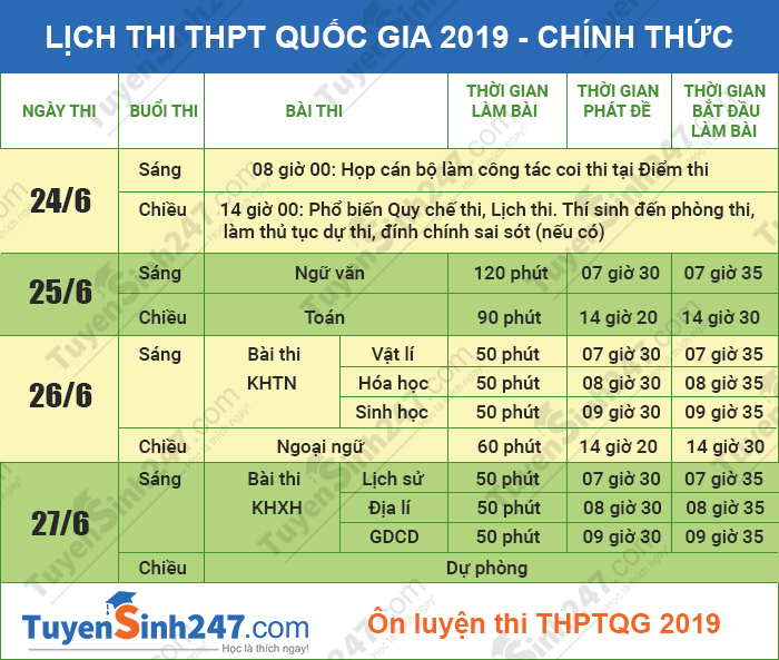 Lich thi THPT Quoc gia 2019 - Chinh thuc tu Bo Giao duc