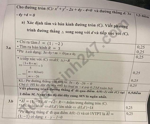 De thi ki 2 lop 10 mon Toan THPT Dong Da 2019 - Co dap an