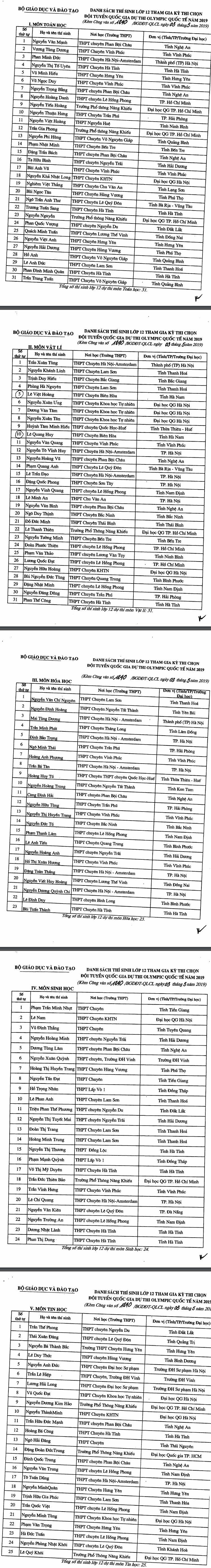 Danh sach 134 thi sinh mien thi THPTQG 2019 va xet tuyen thang DH