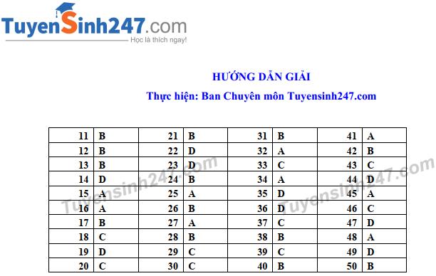 Dap an de thi mon Tong hop vao lop 10 So Ninh Binh nam 2019