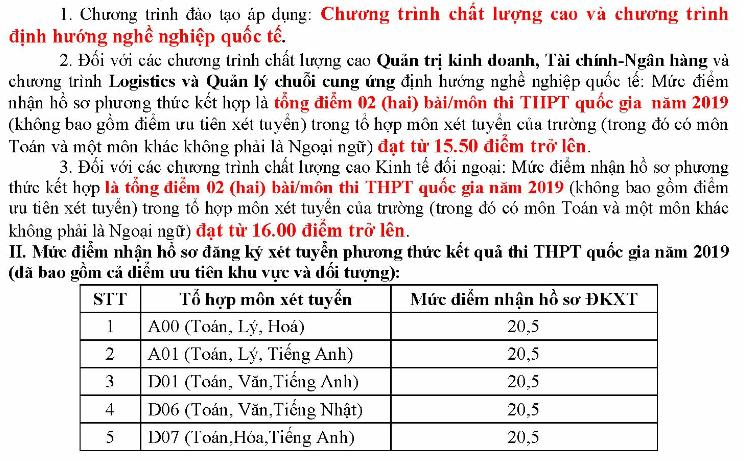 Dai hoc Ngoai thuong co so 2 cong bo diem xet tuyen 2019
