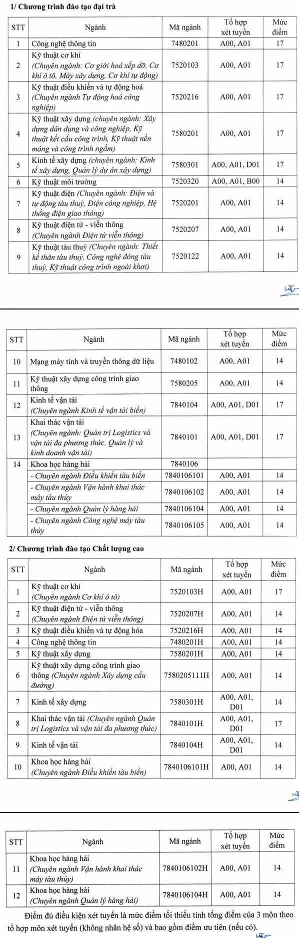 Dai hoc Giao thong van tai TPHCM cong bo diem san xet tuyen 2019