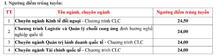 Diem chuan DH Ngoai Thuong TPHCM xet tuyen ket hop 2019