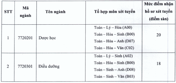 Nguong diem dam bao chat luong Dai hoc Tay Do 2019