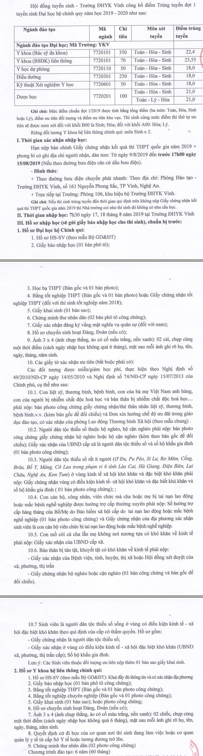 Diem chuan truong Dai hoc Y Khoa Vinh 2019