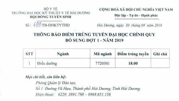 Dai hoc Ky thuat Y te Hai Duong cong bo diem chuan bo sung 2019