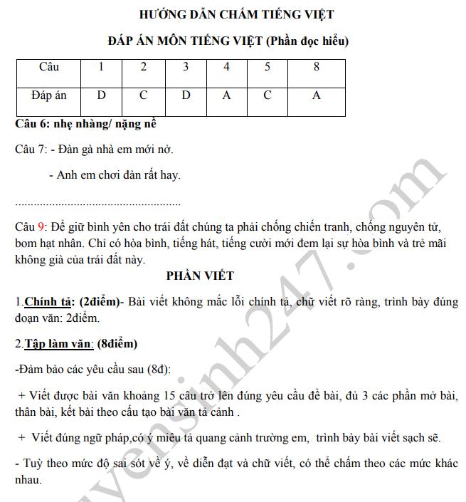 De thi giua ki 1 lop 5 mon Tieng Viet 2019 - TH Xuan Huy