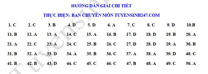 De thi ki 1 lop 12 nam 2019 - 2020 mon Toan - So GD Bac Lieu