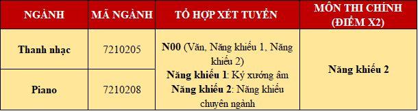 Dai hoc Van Lang cong bo phuong an tuyen sinh 2020