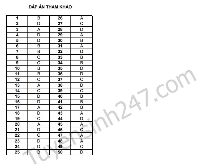 De thi thu THPTQG mon Toan 2020 THPT Nong Cong 1 lan 1