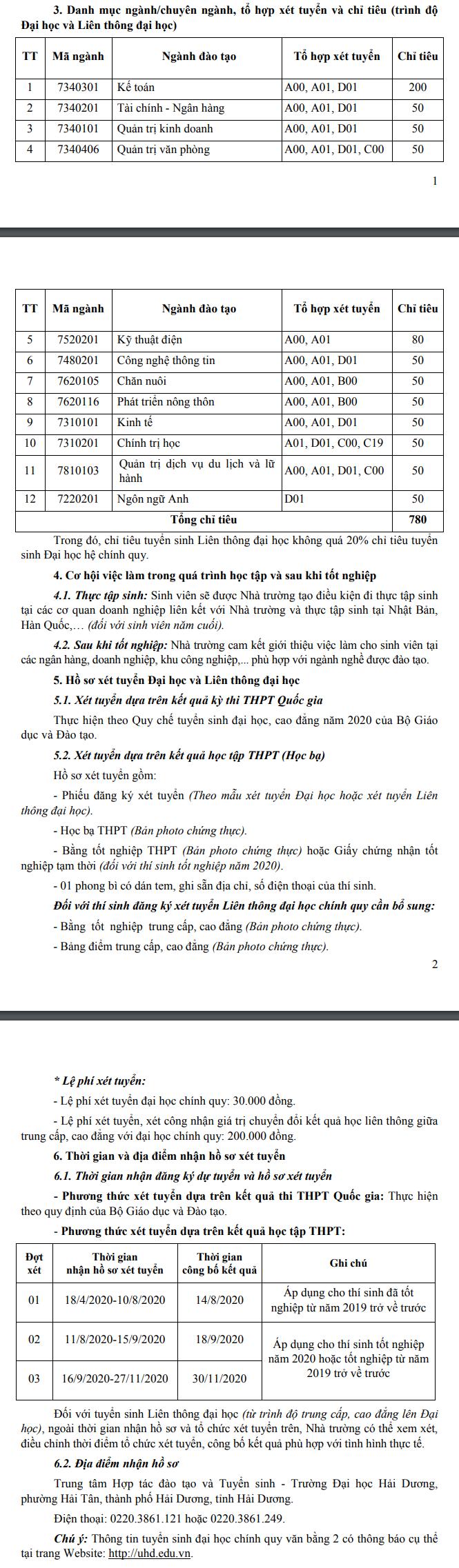 Phuong an tuyen sinh Dai hoc Hai Duong 2020