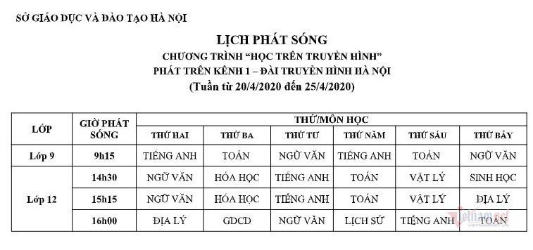 Lich phat song hoc truyen hinh cua hoc sinh Ha Noi tu 20/4 - 25/4