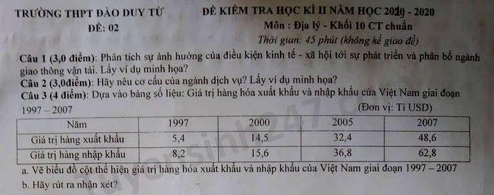 De thi hoc ki 2 mon Dia lop 10 THPT Dao Duy Tu nam 2020