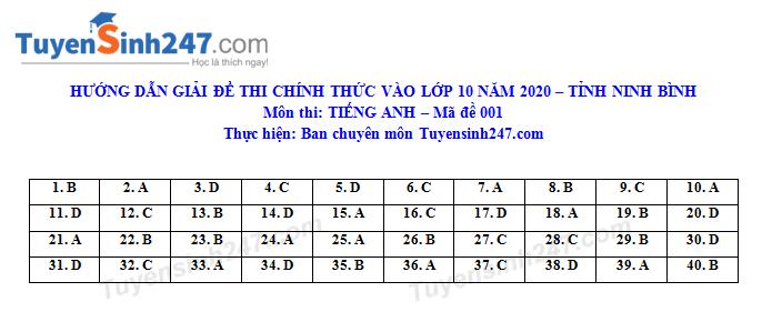 Dap an de thi vao lop 10 mon Anh tinh Ninh Binh 2020