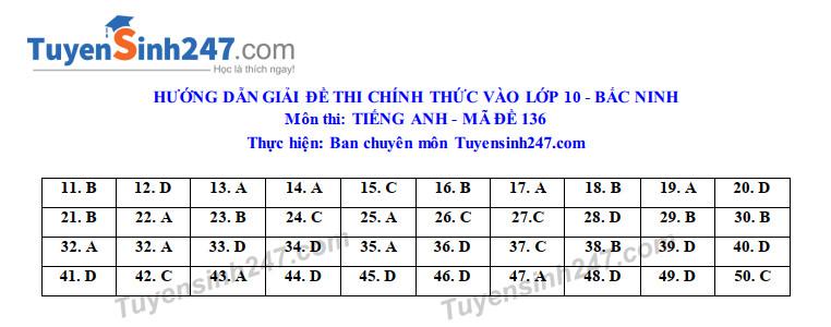 Dap an de thi vao lop 10 mon Anh tinh Bac Ninh nam 2020