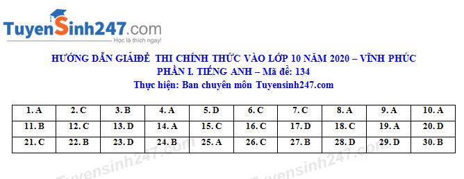 Dap an de thi vao lop 10 mon Tong hop tinh Vinh Phuc nam 2020