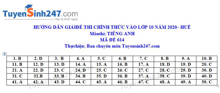 Dap an de thi vao lop 10 nam 2020 mon Anh Thua Thien Hue