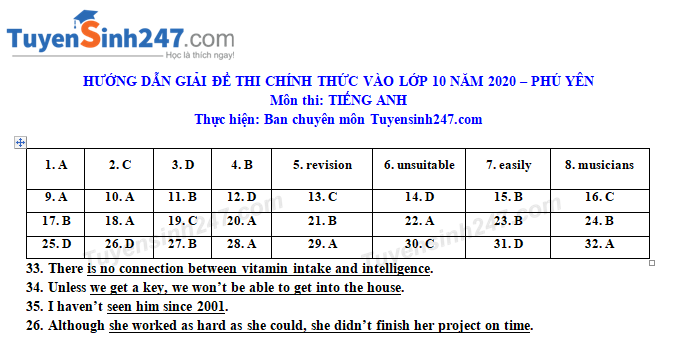 Dap an de thi vao lop 10 mon Anh nam 2020 tinh Phu Yen