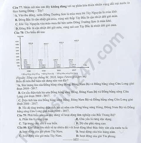 De thi thu tot nghiep THPT mon Dia 2020 THPT Nguyen Truong To lan 3