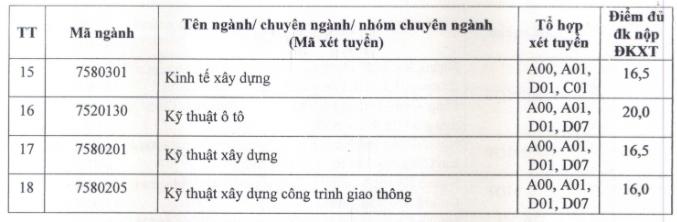 DH Giao Thong Van Tai cong bo diem san nam 2020