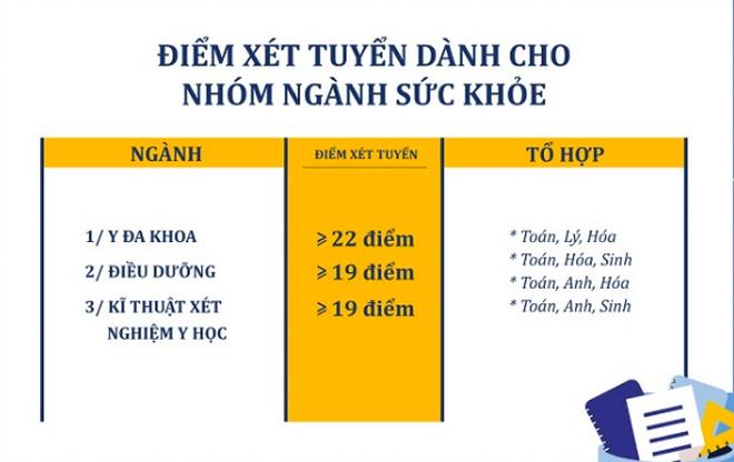 Truong Dai hoc Tan Tao cong bo diem san nam 2020