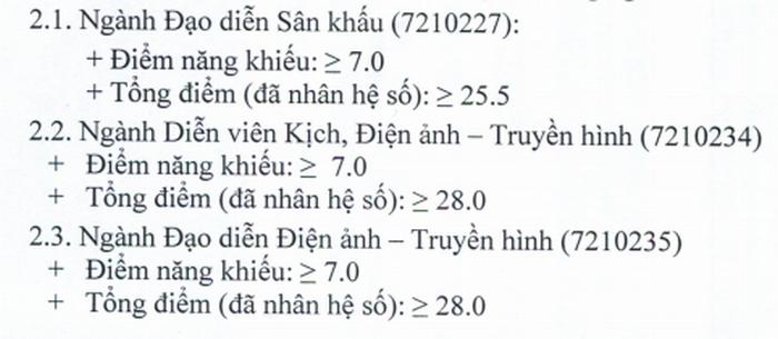 Diem chuan DH San Khau Dien Anh TP.HCM nam 2020