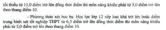 Diem chuan Dai hoc Bac Lieu nam 2020
