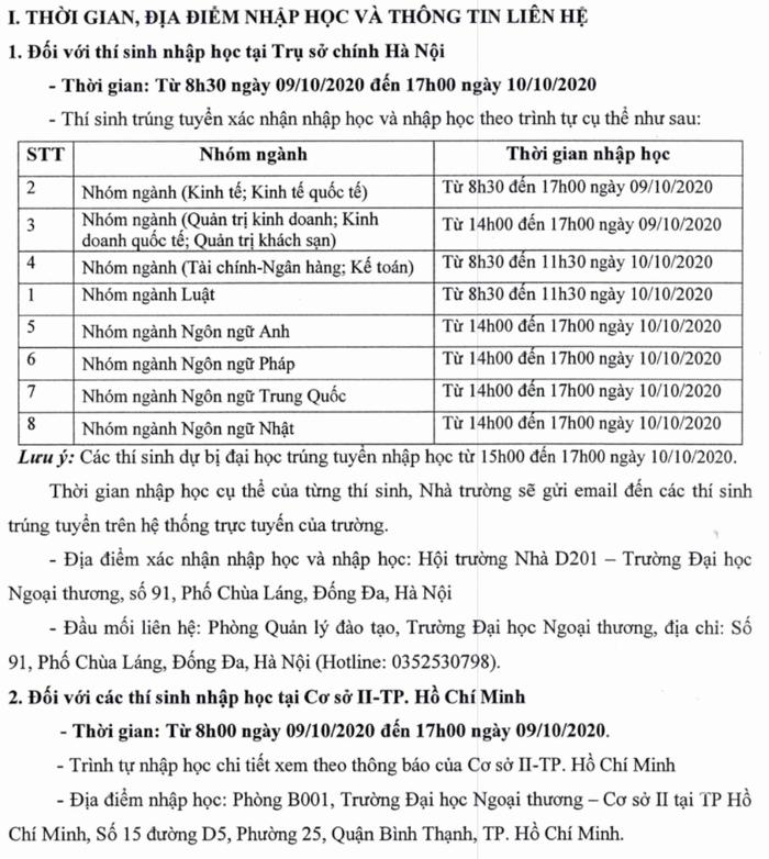 Ho so nhap hoc nam 2020 Dai hoc Ngoai Thuong